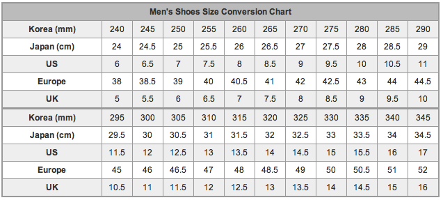 Mens Shoe Size Chart 1