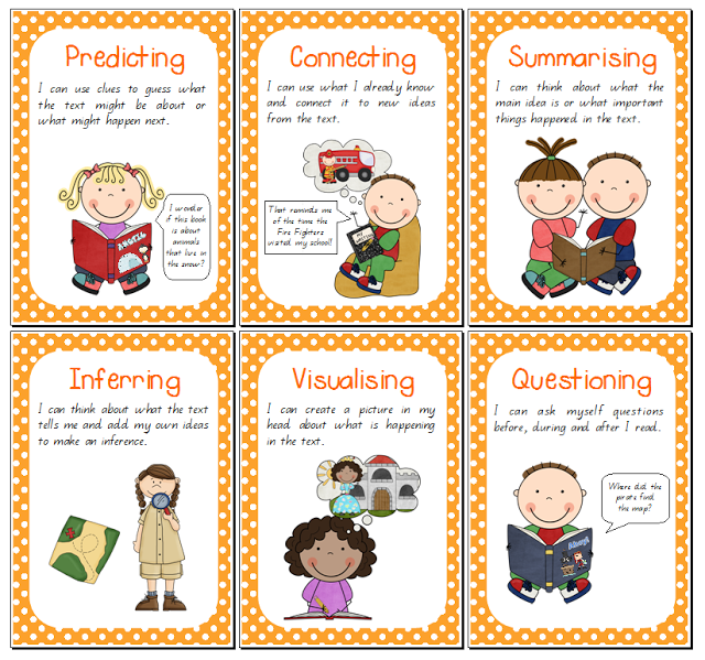 Reading Strategies for Kids Printable 1