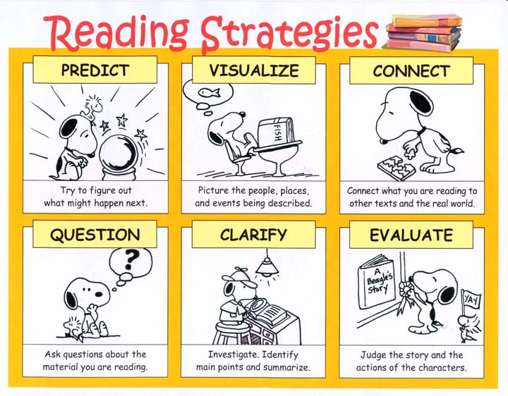 Reading Strategies for Kids Printable 4