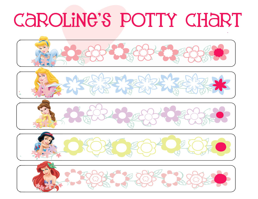potty charts for little girls 1