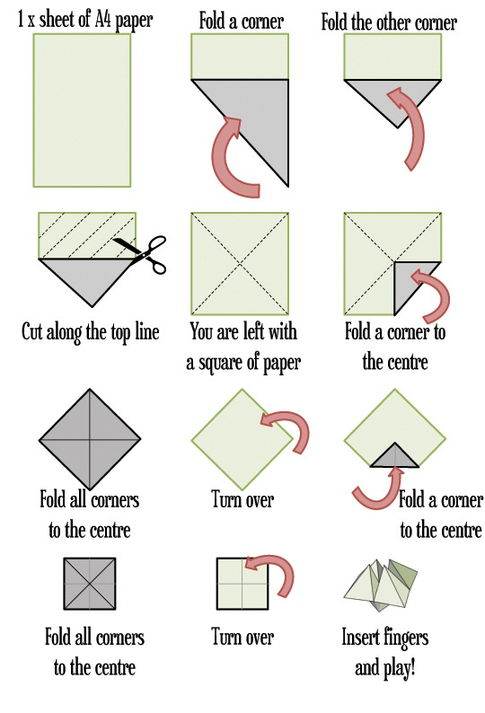 Fortune Teller Paper Game Instruction