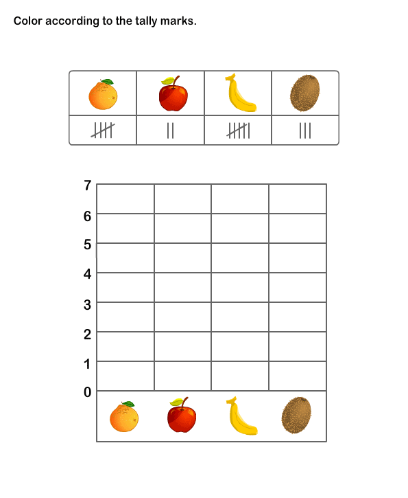 Tally Chart Worksheets for First Grade