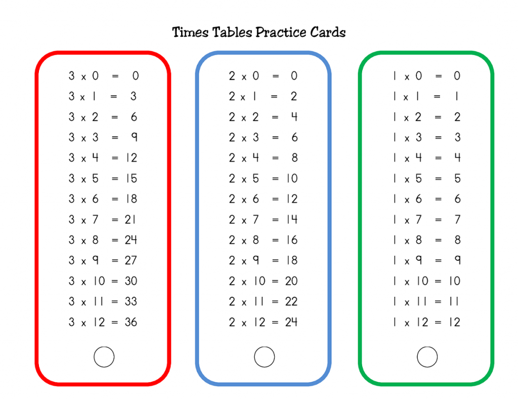 Times Tables Worksheets 1-12 Cards