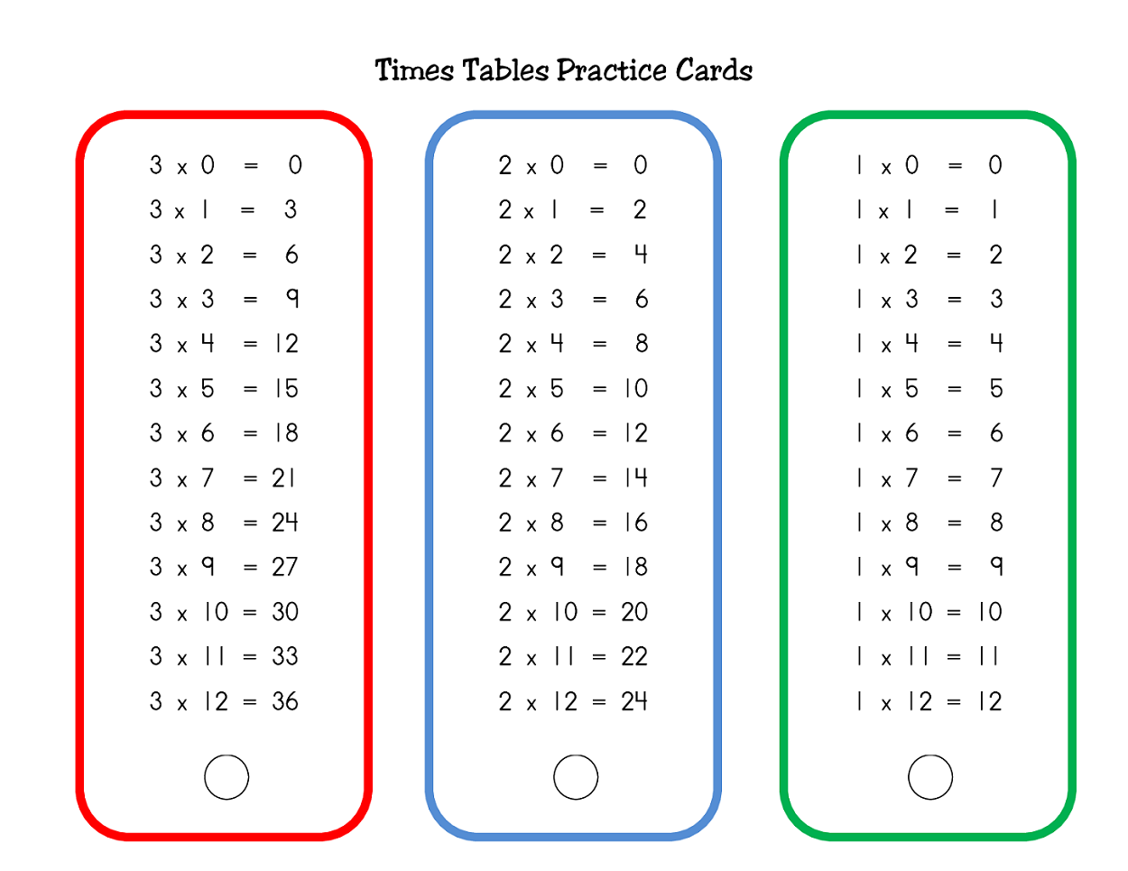 Times Tables Worksheets 1-12 | 101 Printable