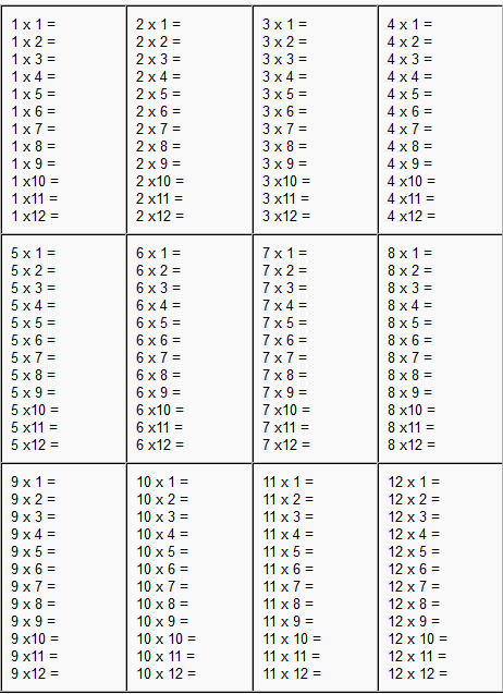 Times Tables Worksheets 1-12 Table