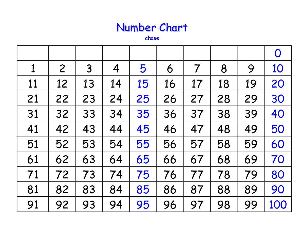 odd numbers chart