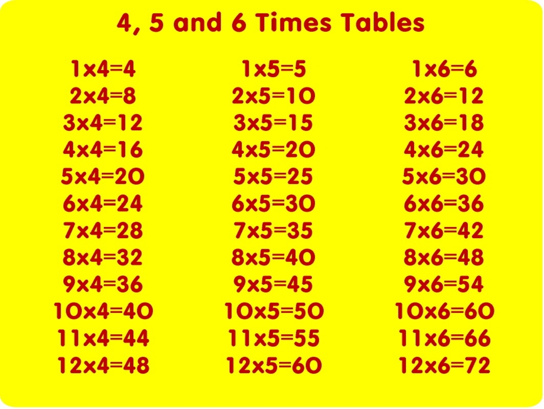 4-times-table-worksheet-456