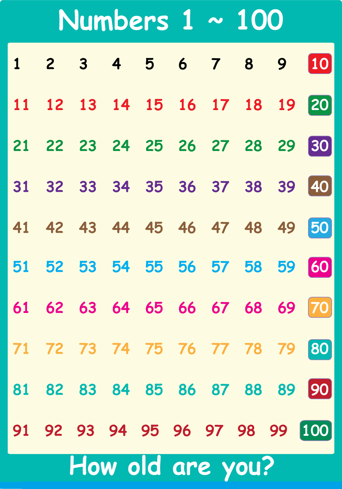 chart-of-numbers-1-100-color
