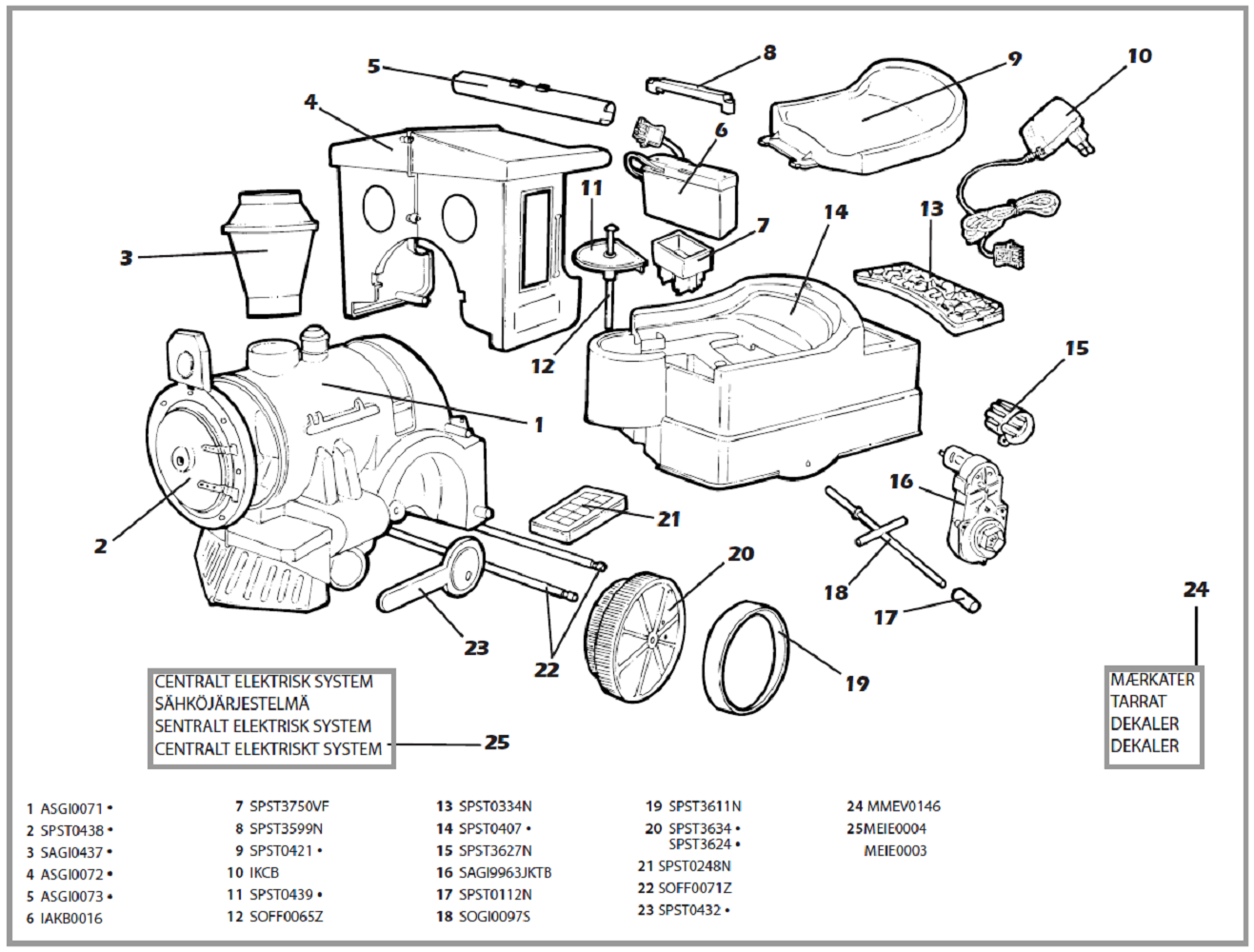 kids-cars-and-parts-diagram