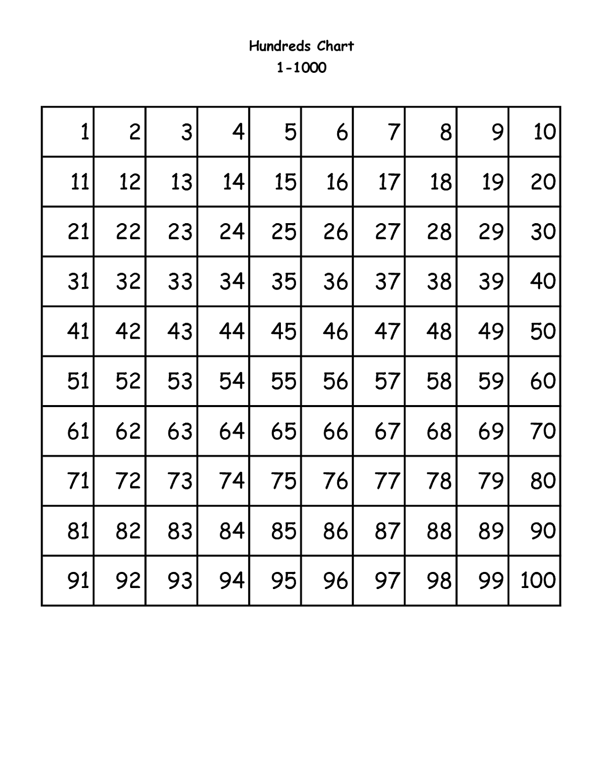 1-100-number-chart-printable