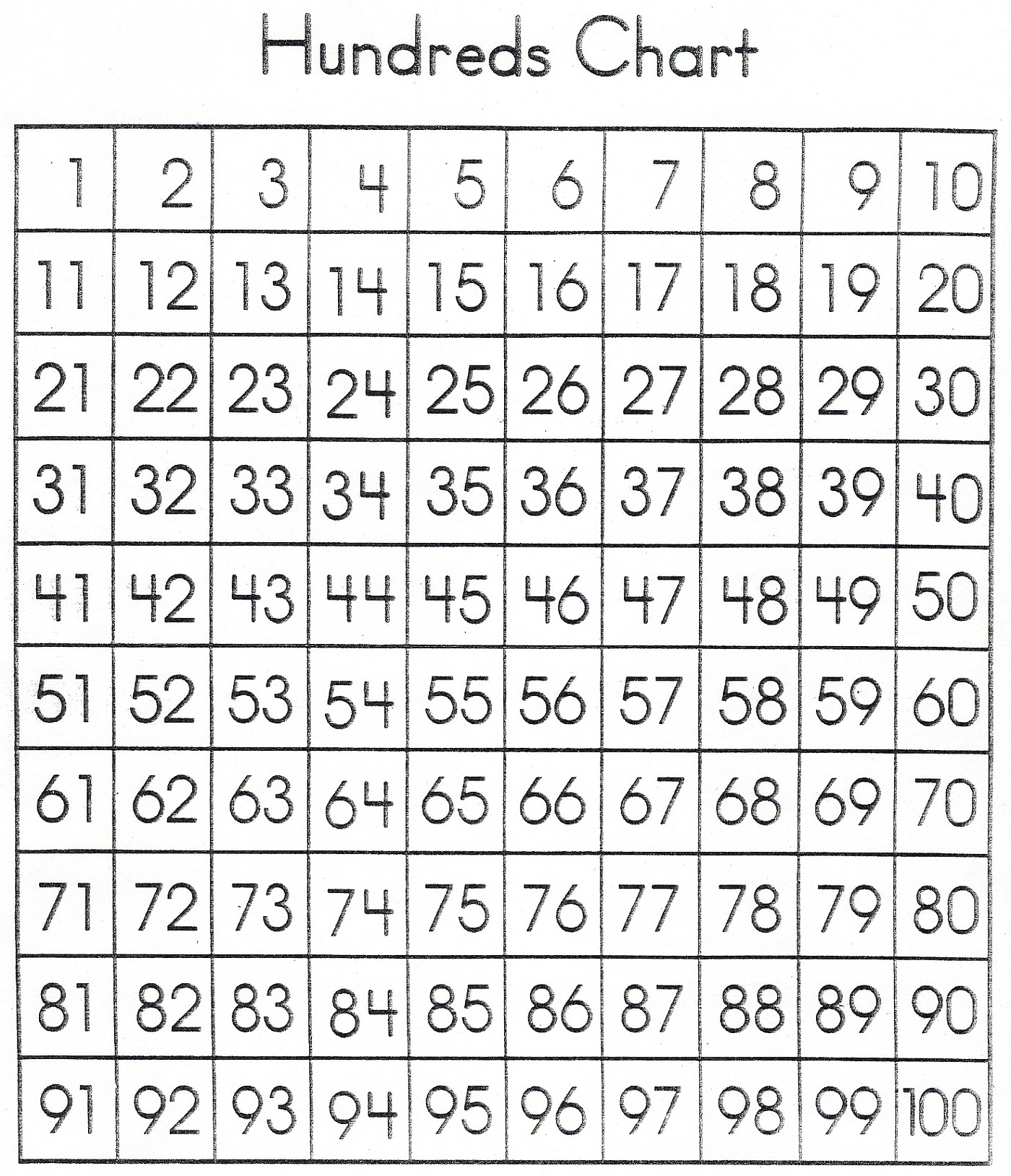 1-100-number-chart-simple