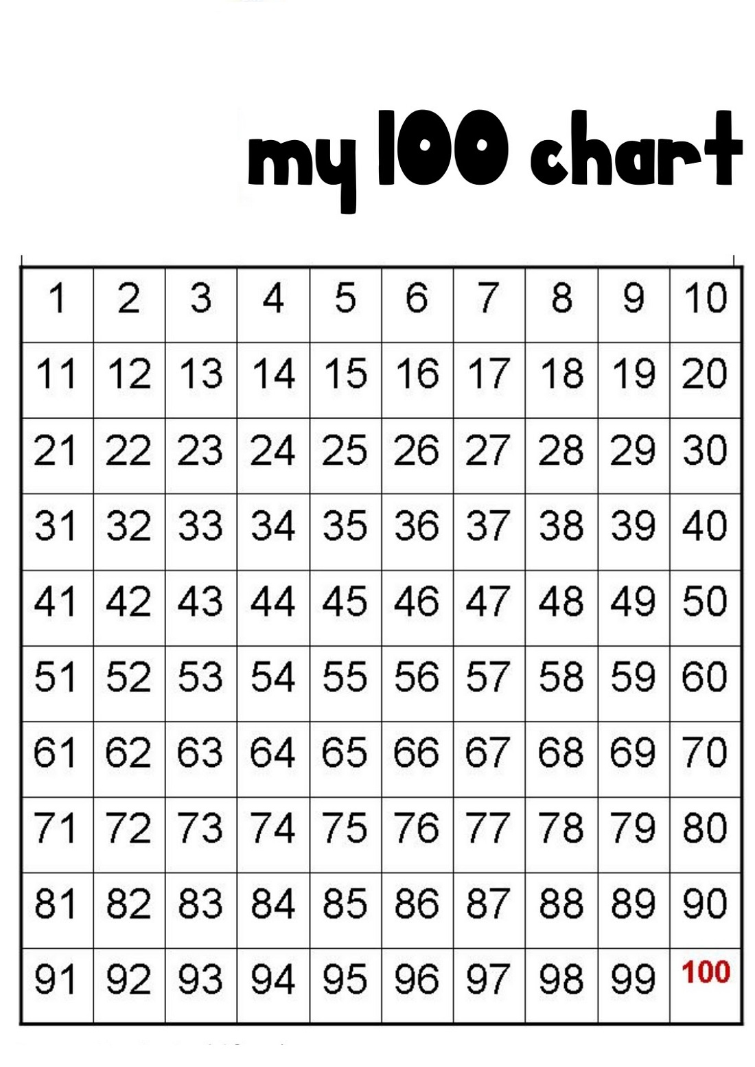 1-100-number-chart-to-learn