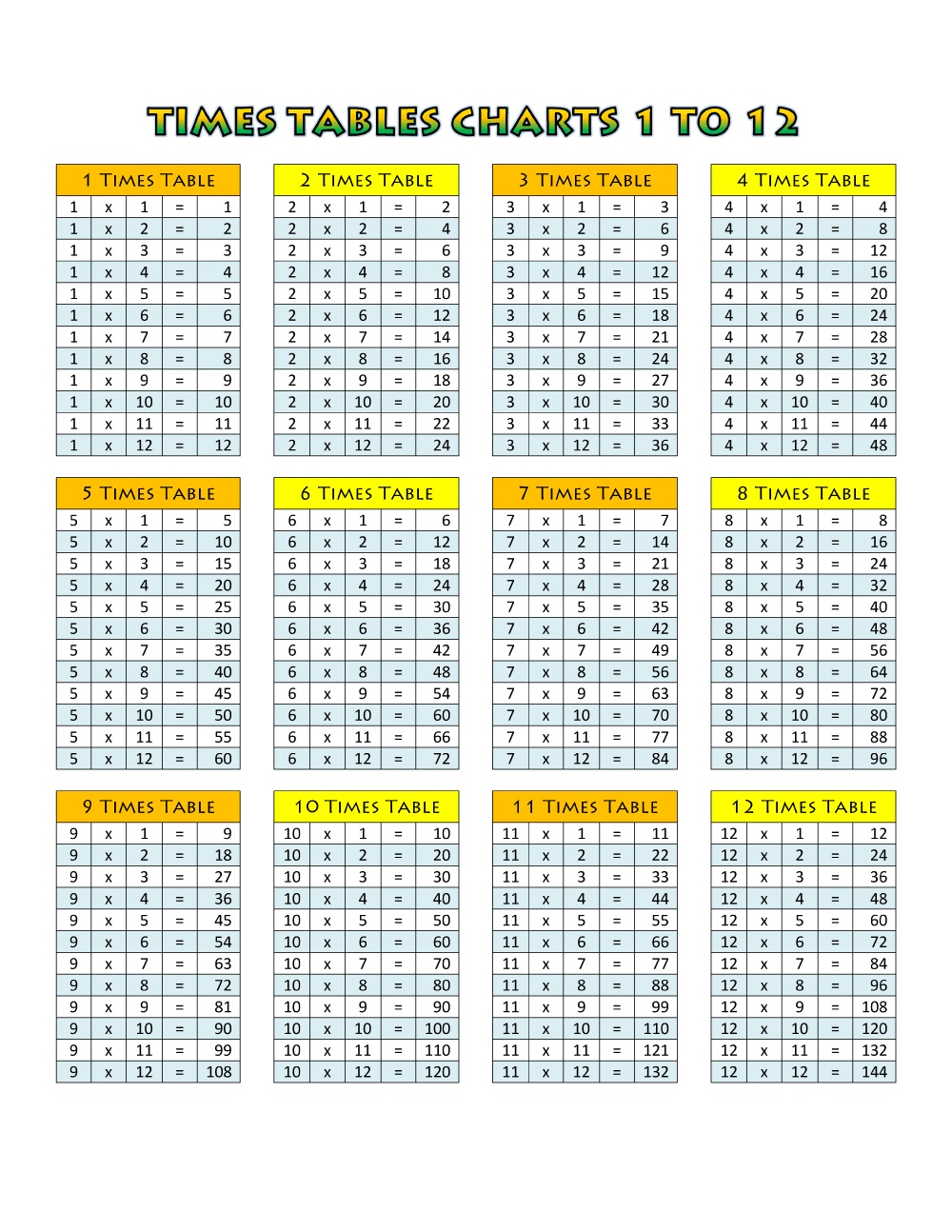 1-12-times-table-chart