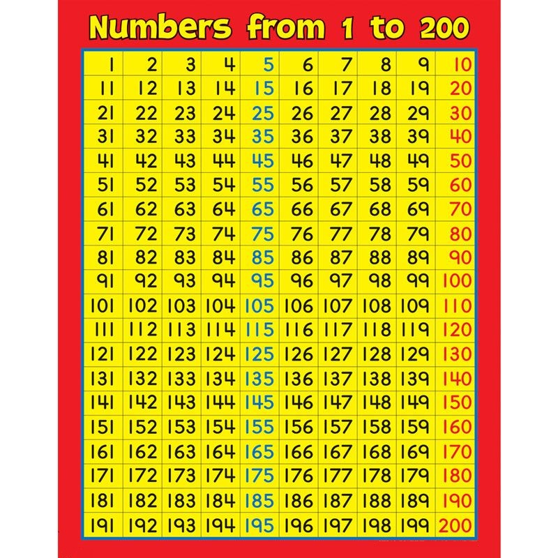 number-chart-1-200-to-learn