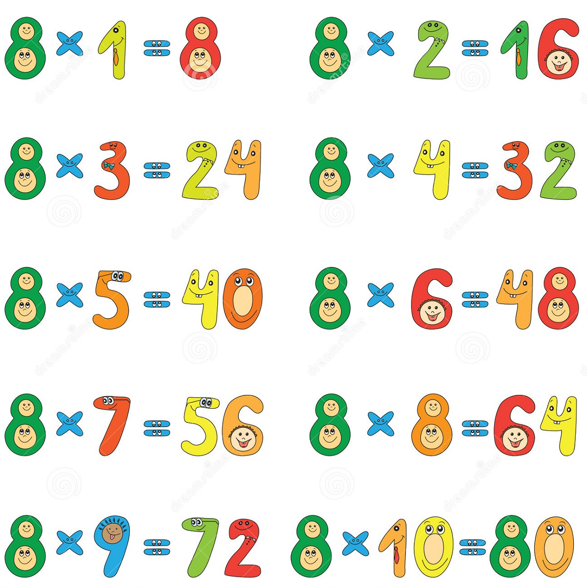 8 times table chart for kids