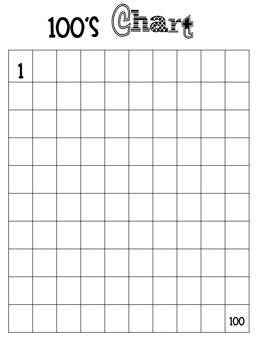 blank number chart 1-100 activity