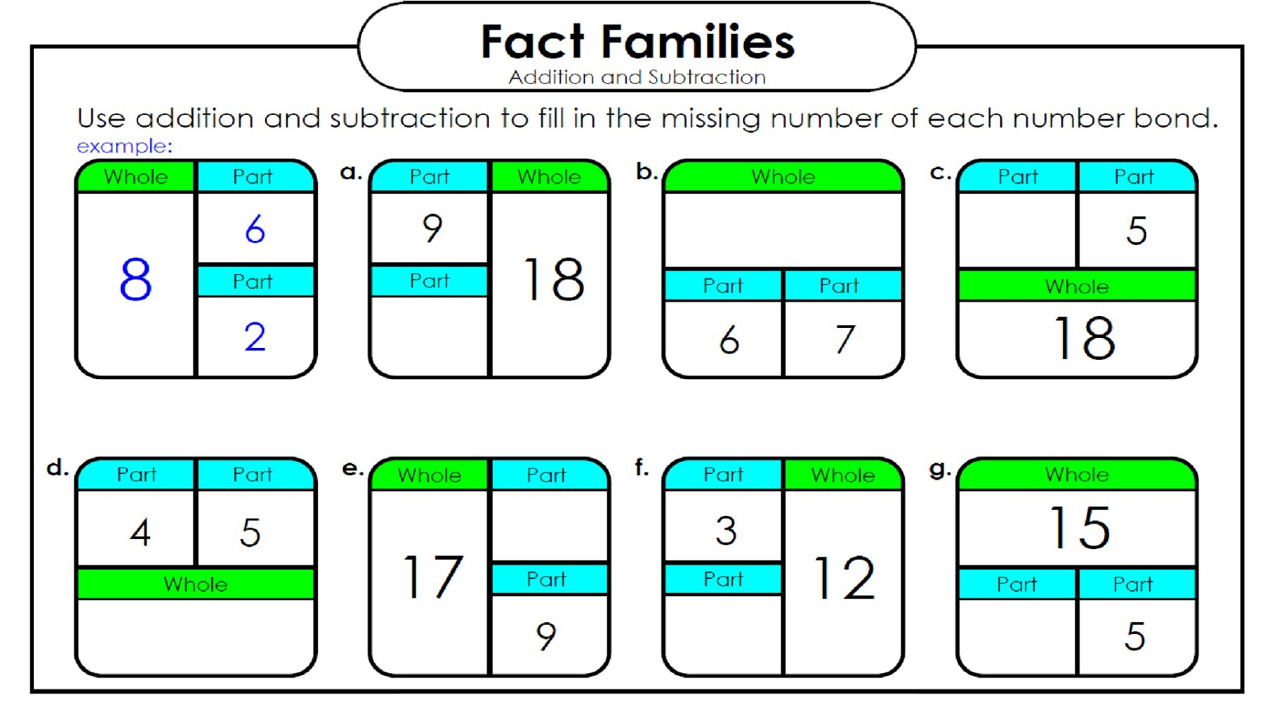 family facts math practice