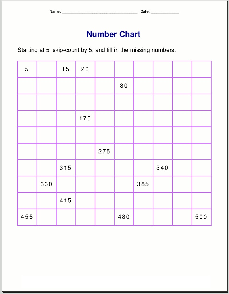 count by 5s worksheet activity