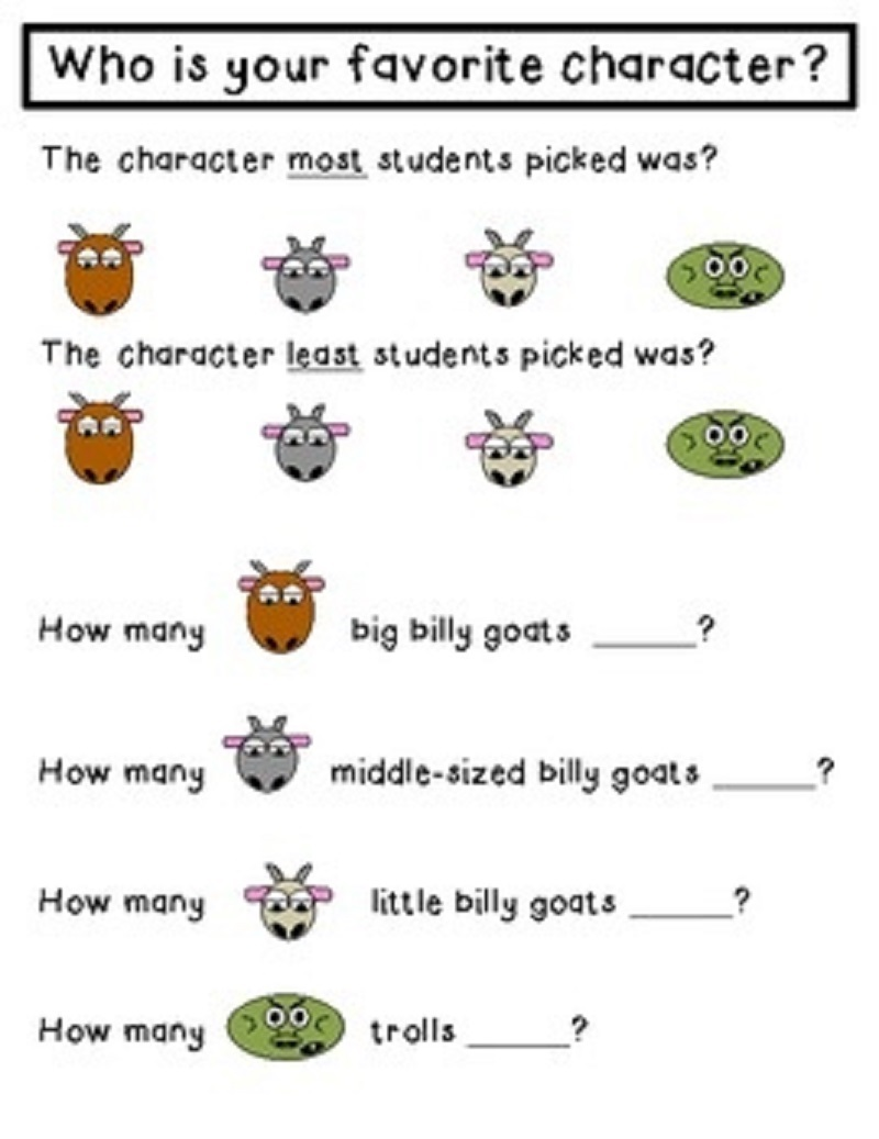 three billy goats gruff worksheets for kids