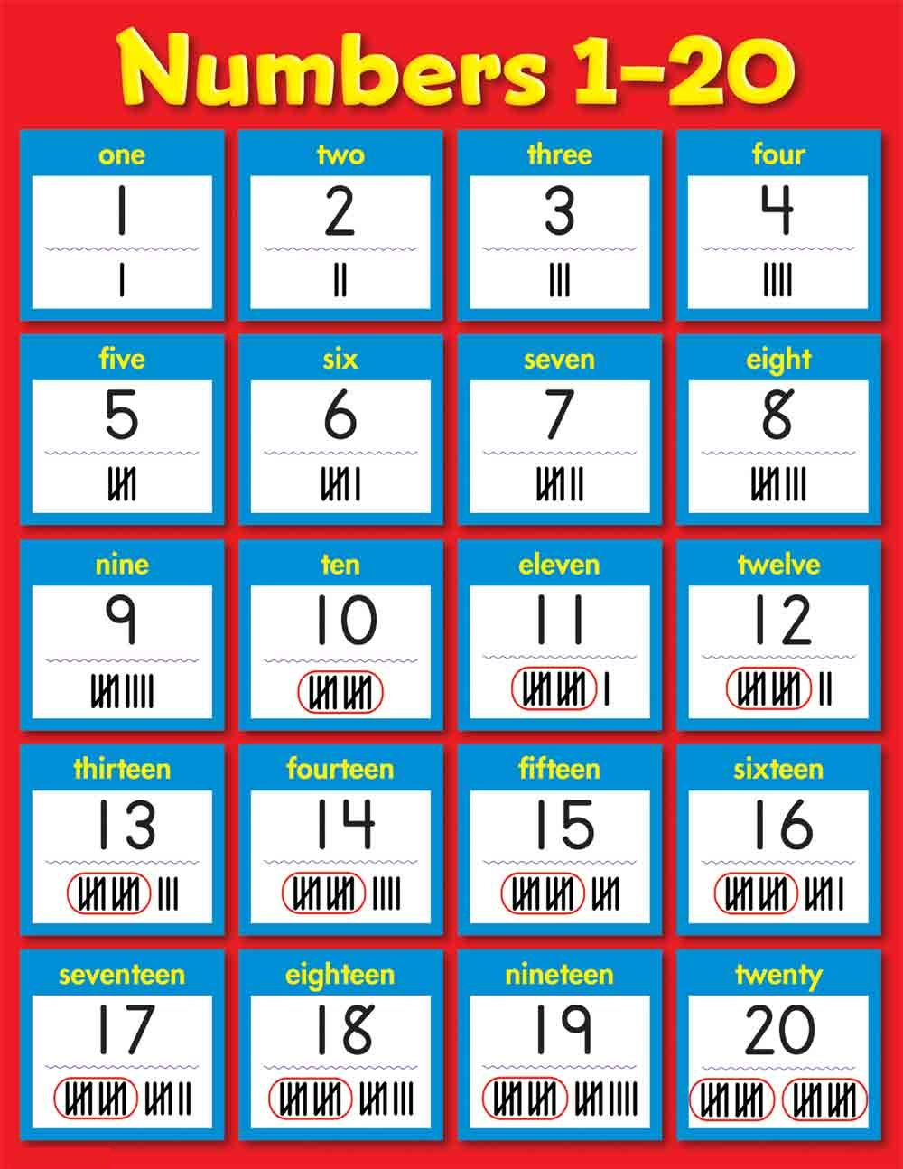1-20 number chart page