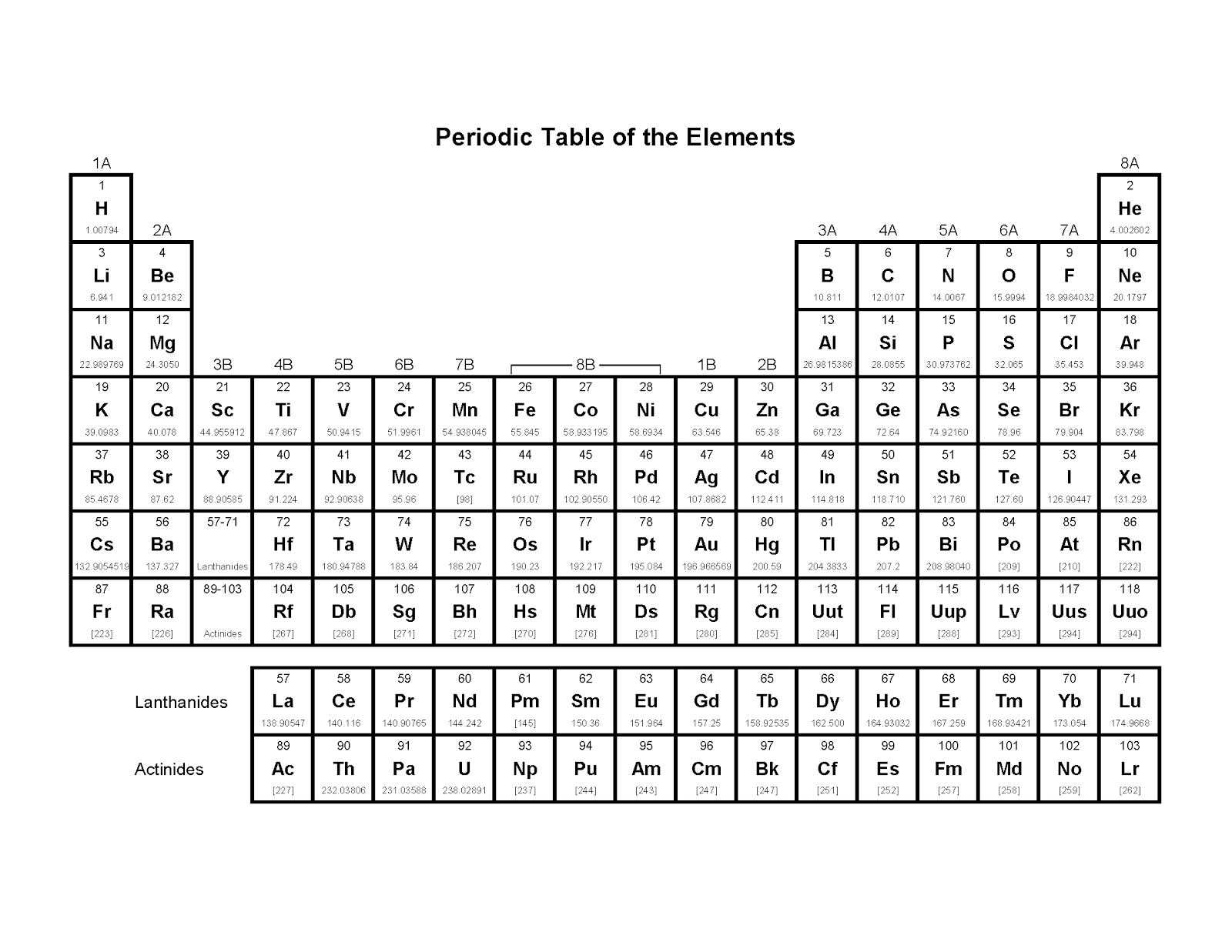 Basic Printable Periodic Table picture