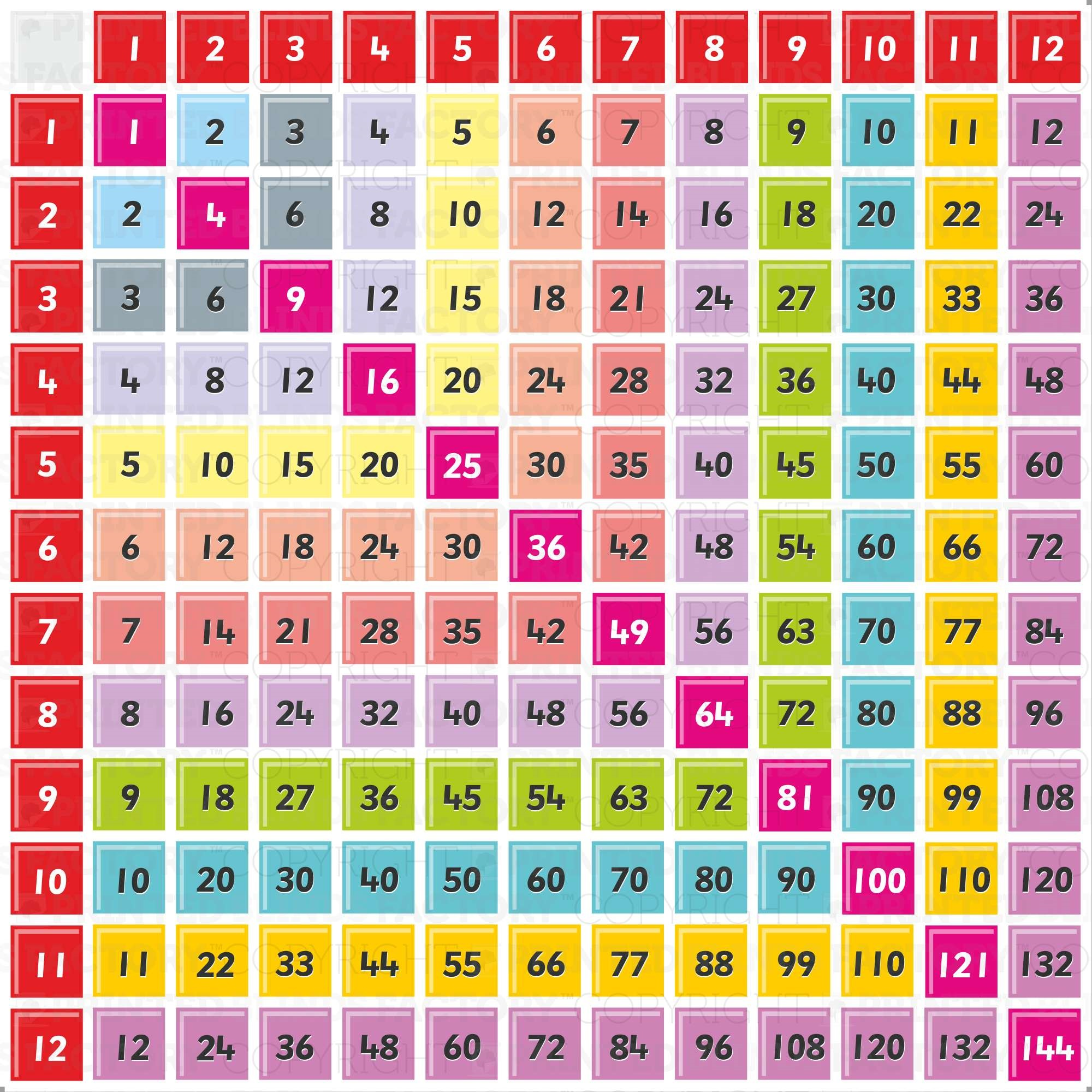 free times tables square math