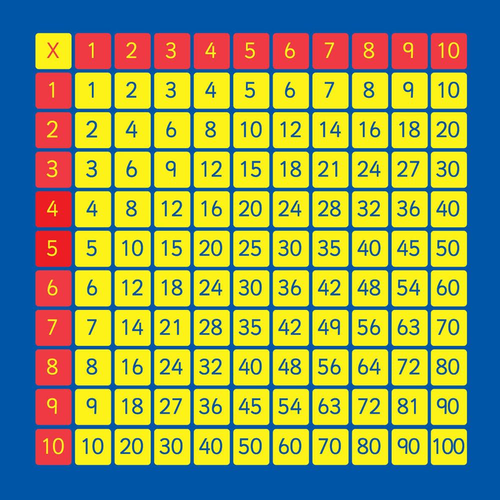 free times tables square page